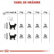 Hrana uscata Royal Canin Oral Care